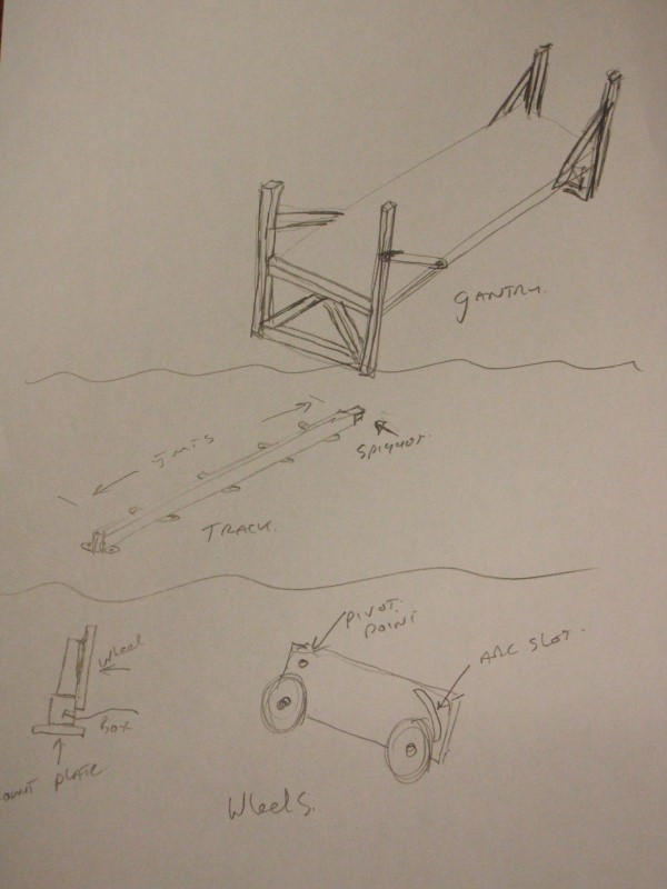 brief concept sketches for the temporary rolling platform gantry